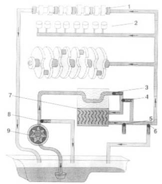 Dzialanie Oraz Konstrukcja Silnika Czterosuwowego Procesy