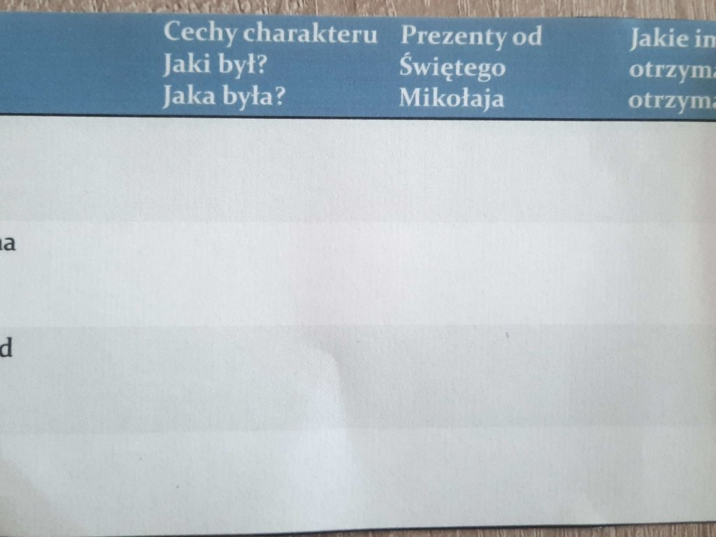 LEW ,CZAROWNICA I STARA SZAFA - załącznik 1