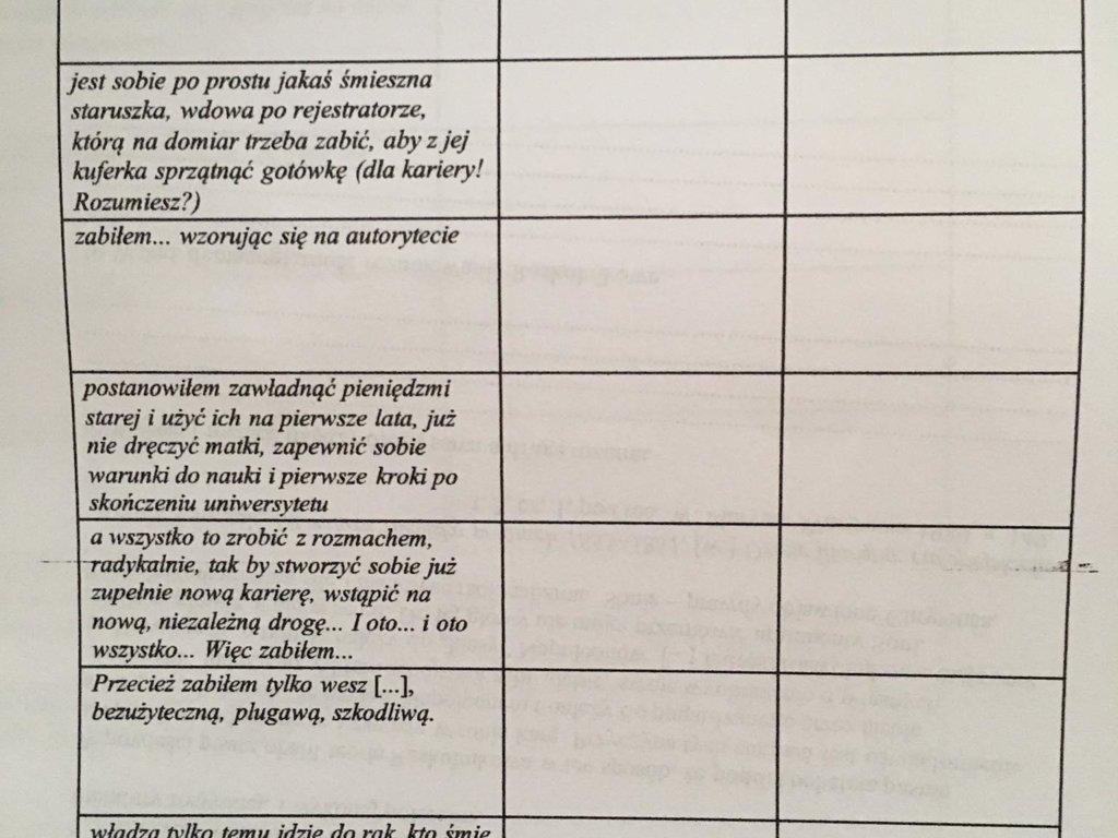 karta pracy zbrodnia i kara fiodora dostojewskiego - załącznik 1