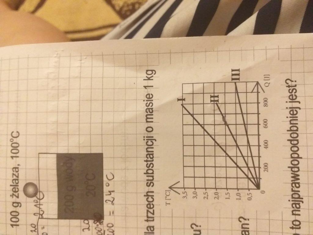 Na wykresie przedstawiono zależność temperatury dla trzech substancji o masie 1 kg w wyniku - załącznik 1