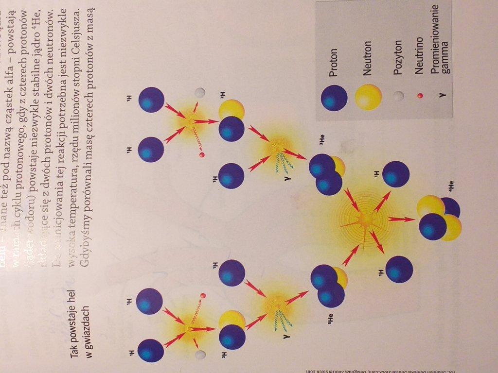 Pytanie dla osób zainteresowanych astronomią: Wytłumaczycie mi co się dzieje na tej ilustracji? Jak - załącznik 1